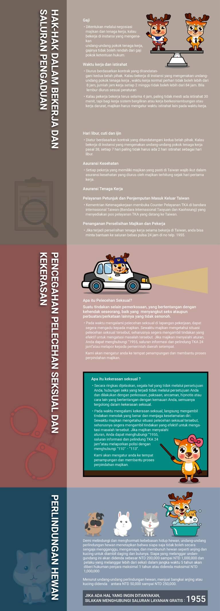 合法安心僱用外籍勞工相關法令宣導DM-印尼(反面)