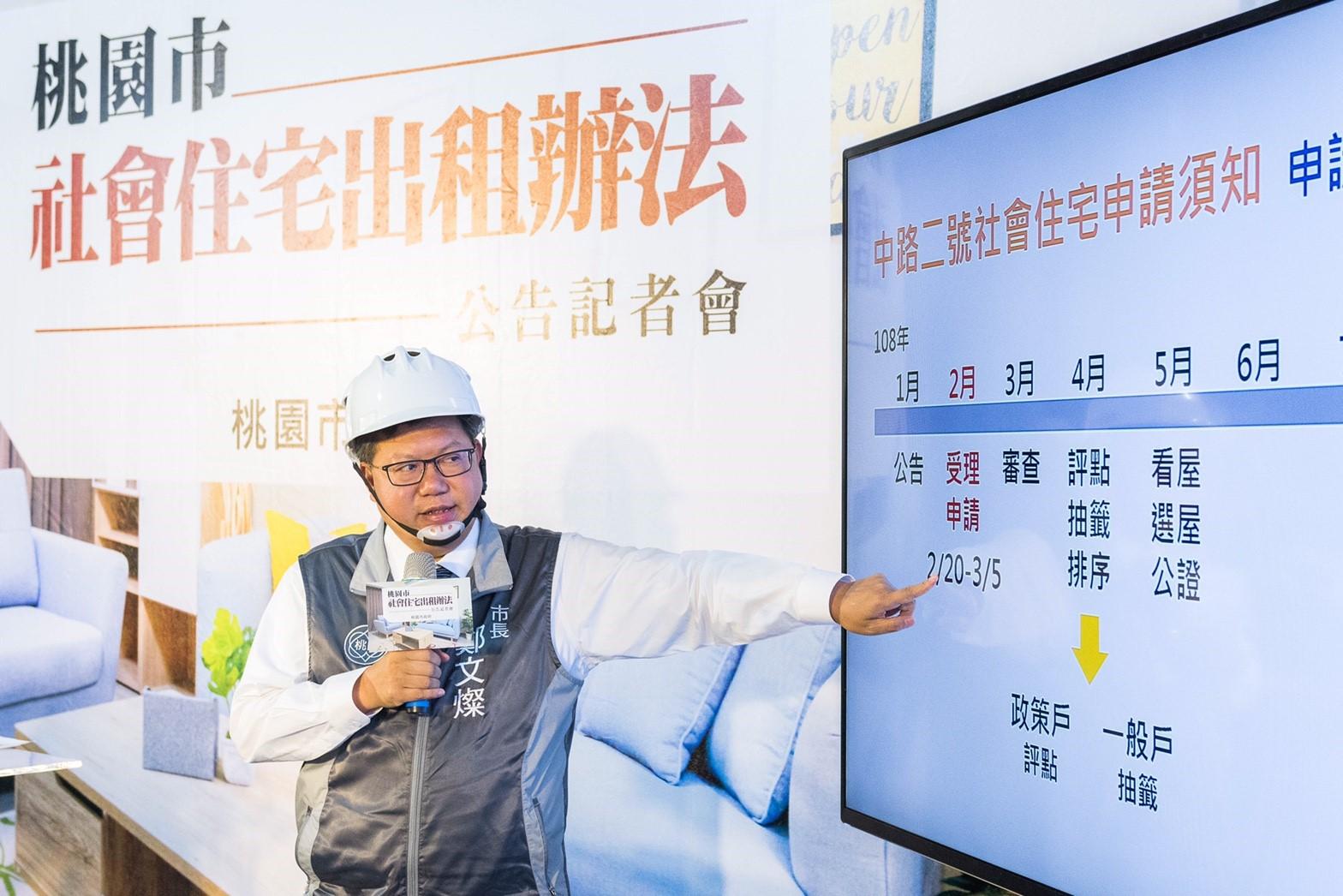 市長簡報說明中路二號社會住宅申請期程