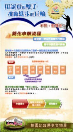 簡化申辦流程步驟三