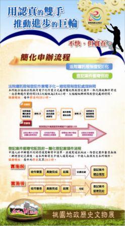 簡化申辦流程步驟四