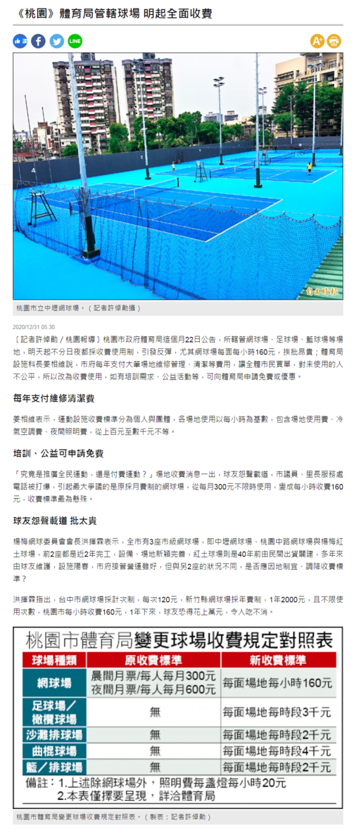 109年楊梅區12月新聞大事