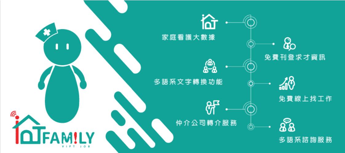 「VIPT Family」專為全台外籍長照人力需求為目的設計的新平台