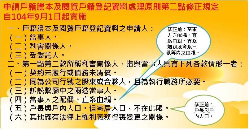 申請戶籍謄本及閱覽戶籍登記資料處理原則第二點修正規定自104年9月1日起實施|
