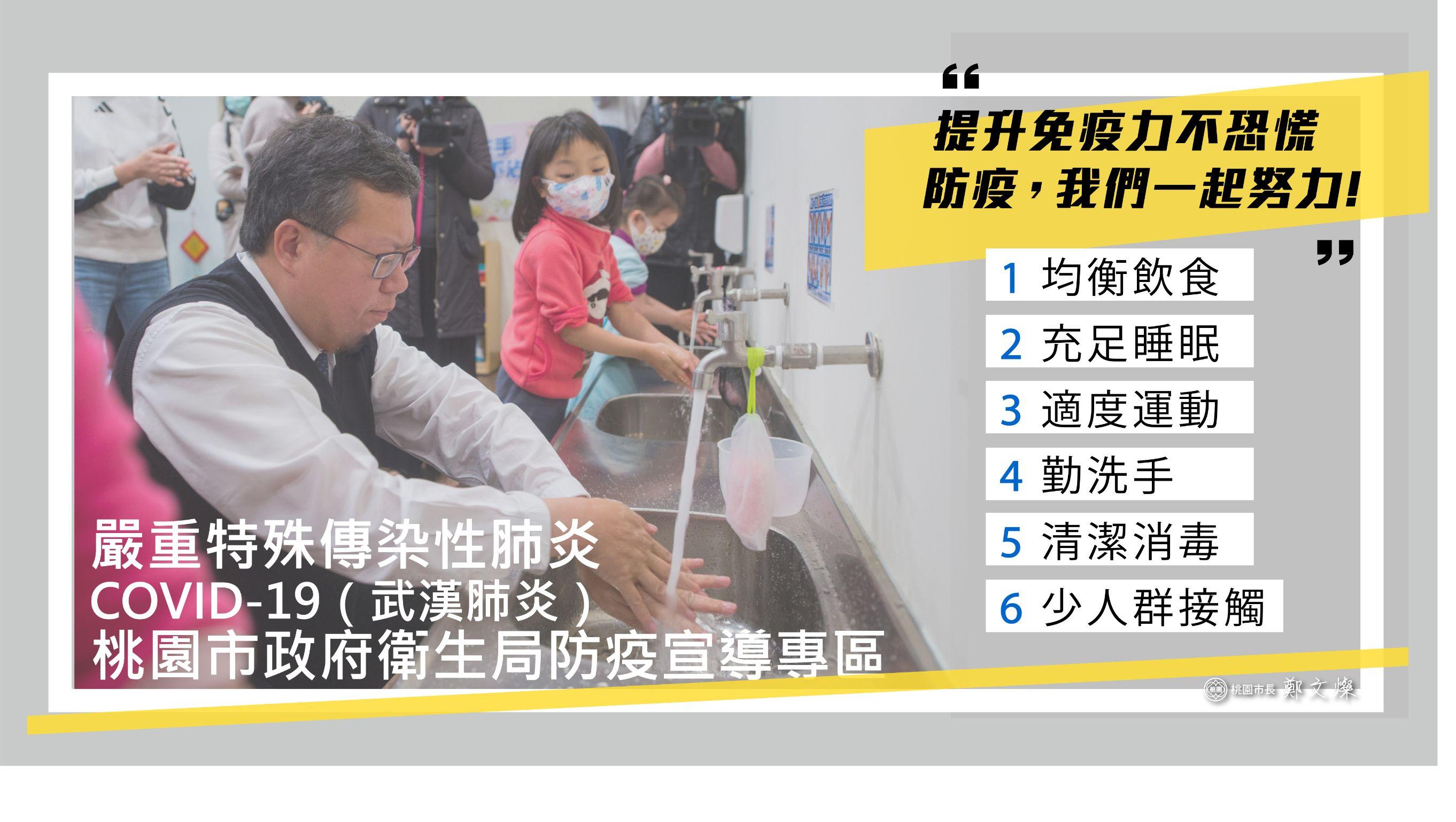 桃園市嚴重特殊傳染性肺炎(COVID-19)防疫專區banner