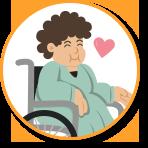 身心障礙者福利