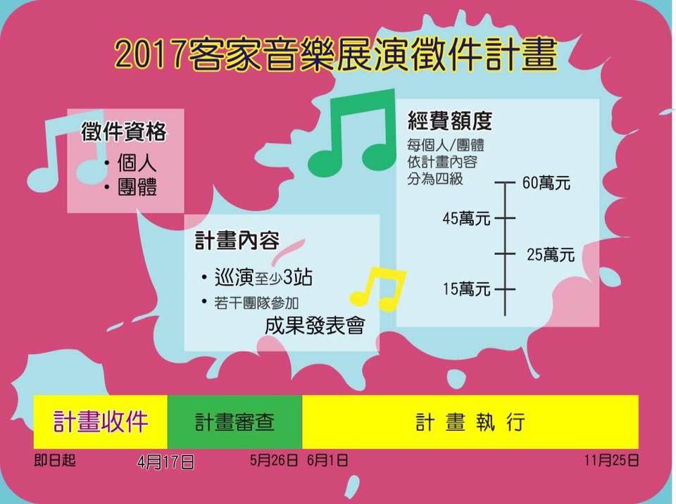 2017客家音樂展演徵件計畫